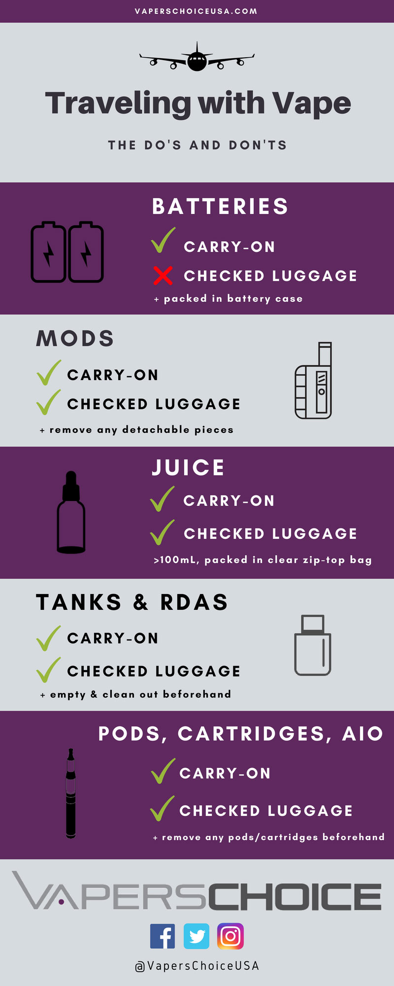 The Do's and Don'ts of Traveling with Vape